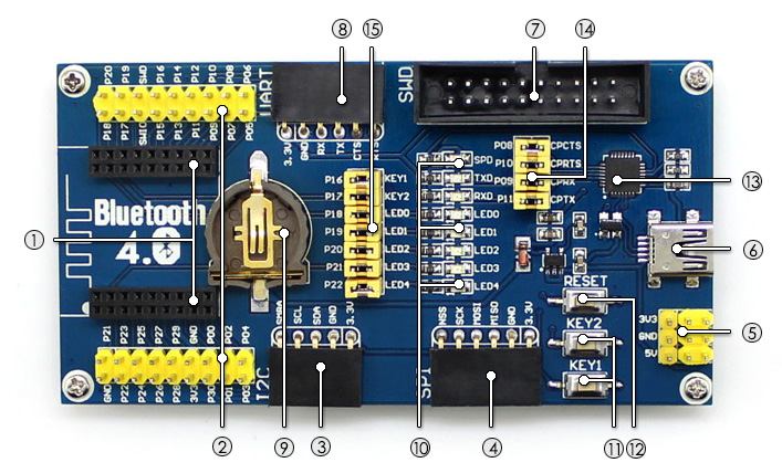 Bluetooth 4.0 NRF51822 Eval Kit - Base Board Components