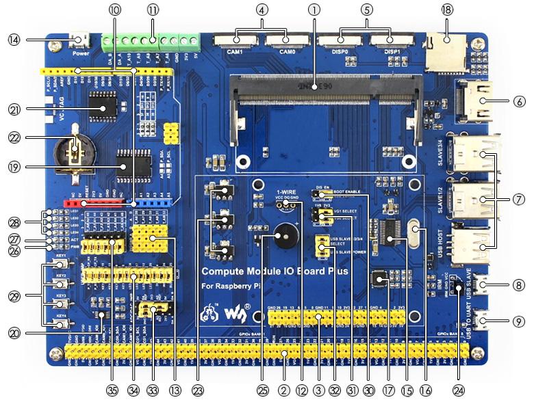 CM# Compute Module IO Board Components