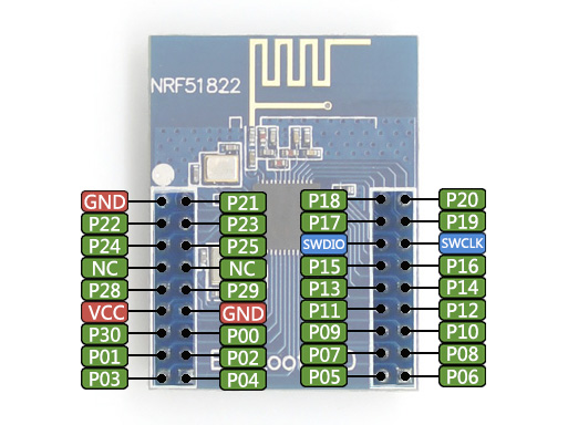 Bluetooth 4.0 NRF51822 Eval Kit - Core51822 Expansion Headers