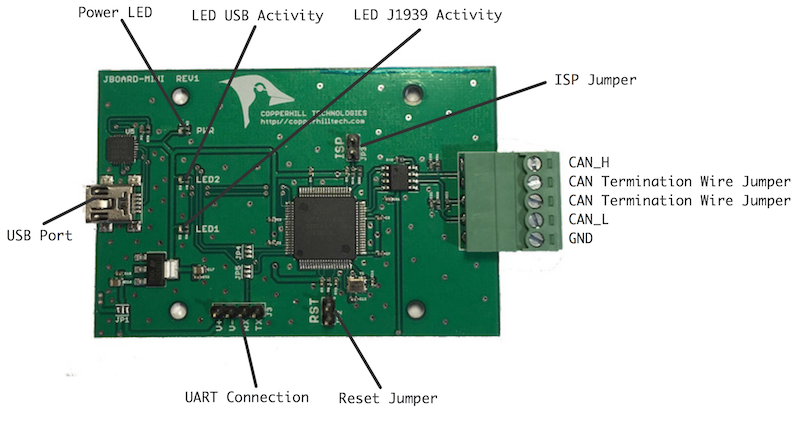 jCOM.J1939.USB SAE J1939 Monitor And ECU Simulator Components