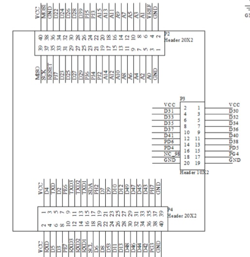 mega2560-core-pin-assignment.jpg