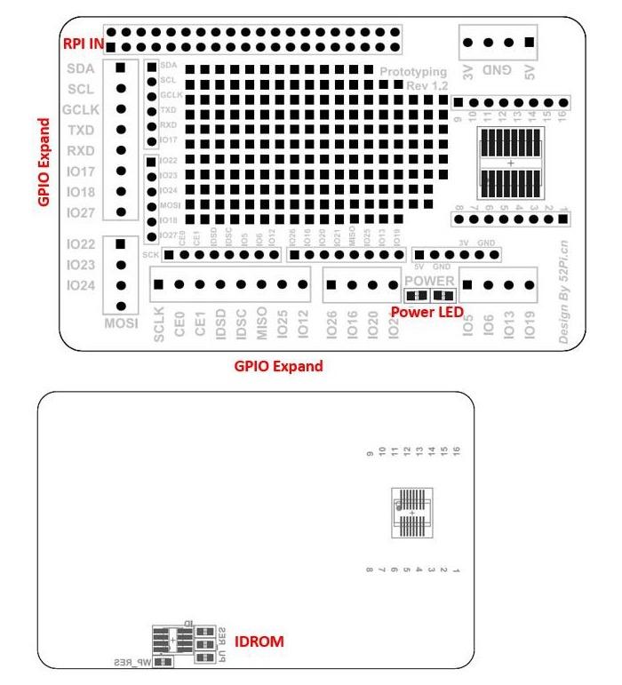 Raspberry Pi Prototyping Board Specs