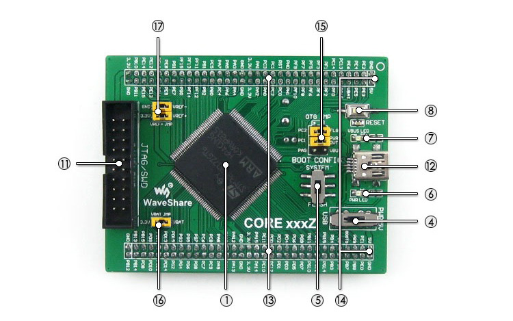 STM32F4 Core Development Board