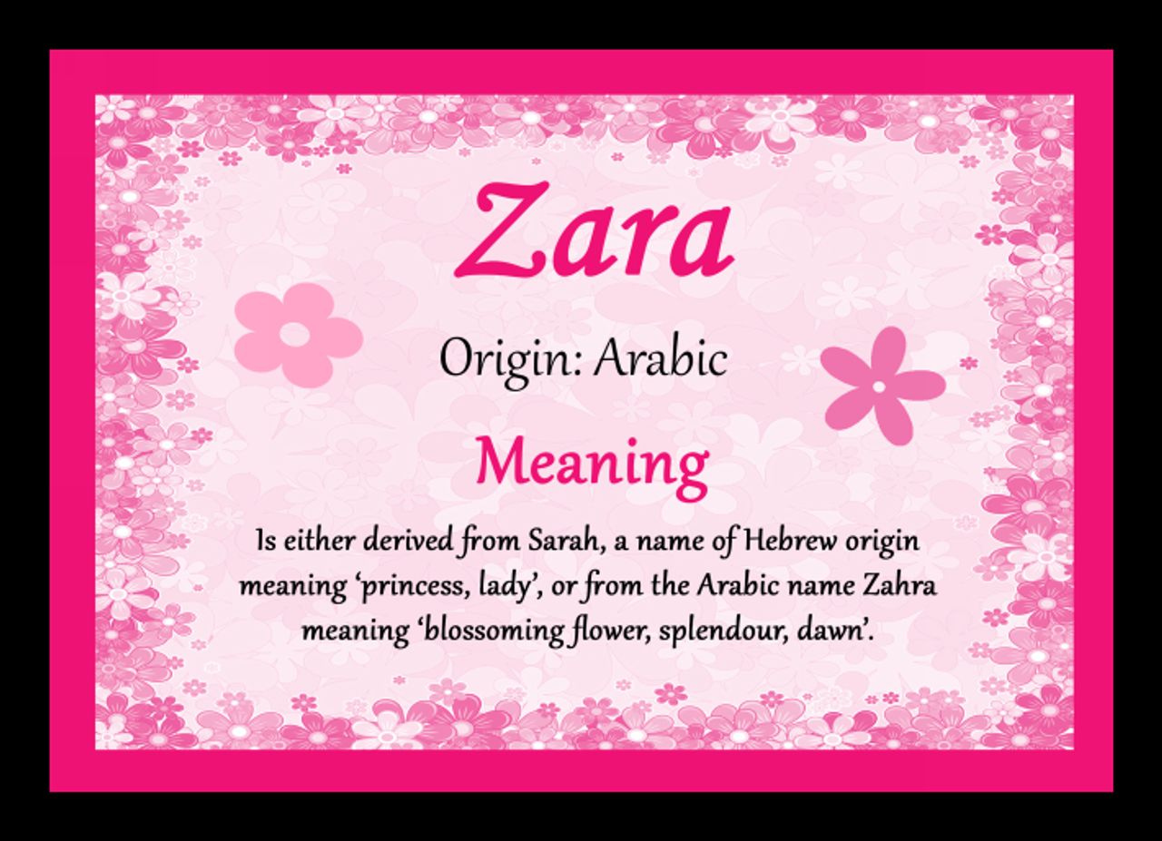 Zara Personalised Name Meaning Mousemat The Card Zoo