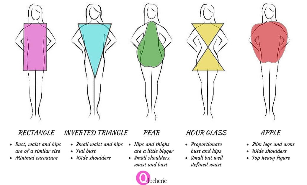 plus-size inverted triangle body shape