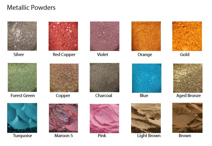 FX Metallic Powders