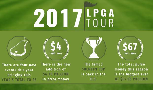 2017-lpga-tour-infographic