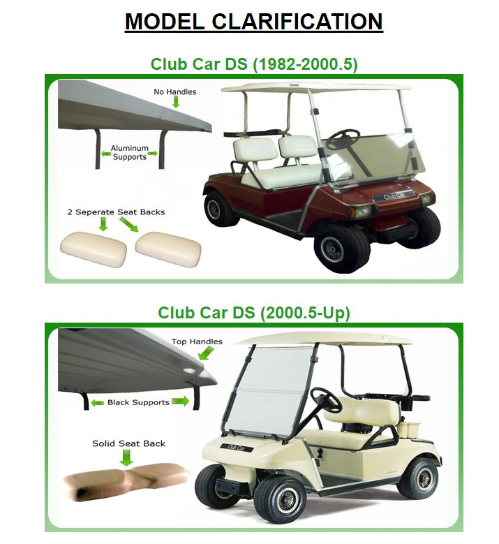 Western Golf Cart Serial Number Lookup - multifilesbr