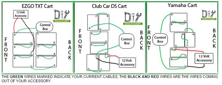 1988 club car wiring diagrams 36 volts harley