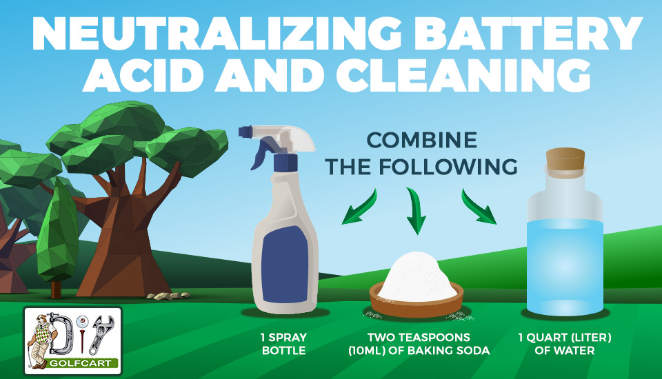 Neutralizing-Battery-Acid-and-Cleaning