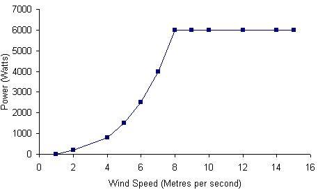 c-f-green-energy-cf-6e-chart.jpg