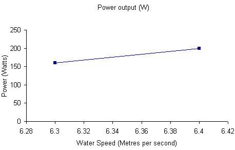 powerpal-mgh200hh.jpg