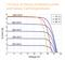 Bisol Laminate BLO 270 Watt Solar Panel Module