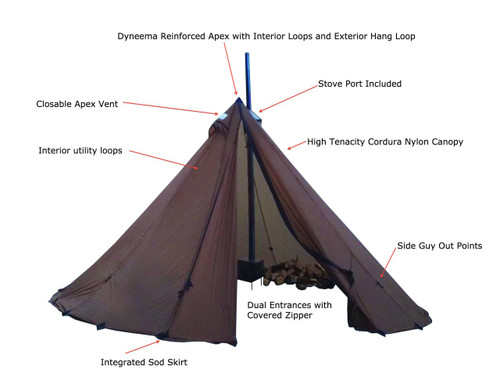 8 person tipi feature diagram