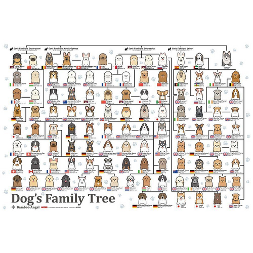 Beverly Jigsaw Puzzle P61-364 Dogs Family Tree (1000 Pieces)
