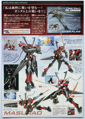 Bandai HG OO 55 Gundam GNX-U02X MASURAO 1/144 Scale Kit