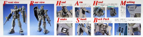 Bandai MG 529691 GUNDAM RX-78-3 Gundam 1/100 scale kit