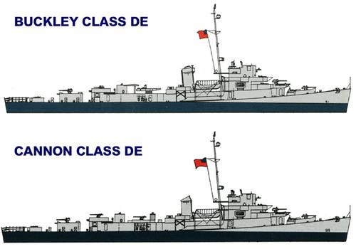 Pit-Road Skywave SPW-22 US Navy Destroyer Escort DE-99 Cannon& DE-51 Buckley Class 1/700 Scale Kit