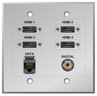 HDTV Connectivity Wall plate with 4 HDMI, RCA Coax Digital and Cat6 Ethernet connections