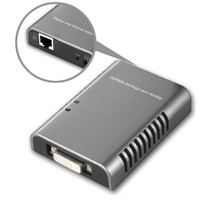 Display over IP DVI Ethernet Adapter