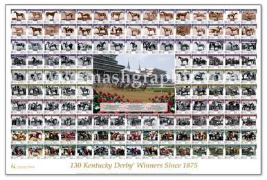 130 Kentucky Derby Winners Since 1875 Smashgraphix