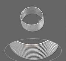 """1 Ounce Silver Stainless Steel 1/2"""" Toe Ring Memory Wire"""