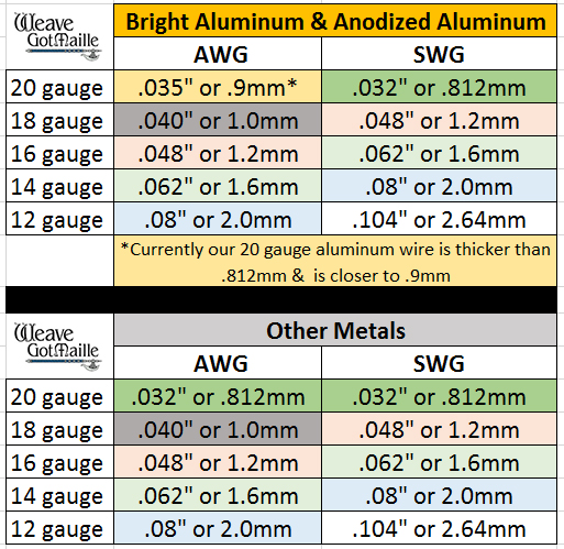 Chainmaille frequently asked questions faqs weave got maille awg 16 gauge is not the same as swg 16 gauge and you will land up with a much skinnier ring if you were expecting an swg measurement from us greentooth Choice Image