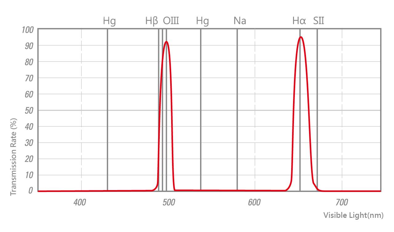 duonarrowband-spectrum-2-en.jpg