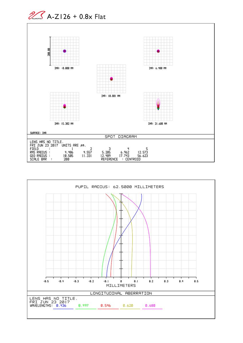 z126-0-8xflat-2.png