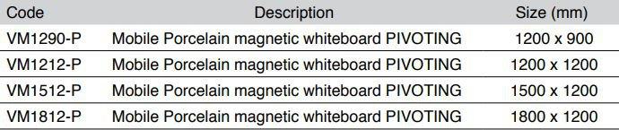 mobile-porcelain-magnetic-whiteboard-pivoting.jpg