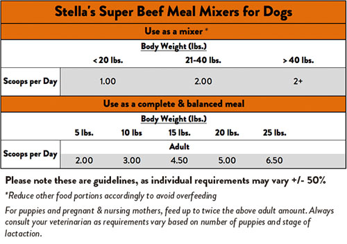 Stella and Chewy's Super Beef Meal Mixer