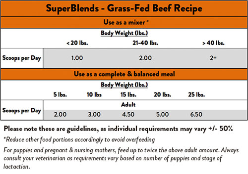 Stella and Chewy's Grass-Fed Beef SuperBlends Meal Mixer