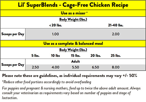 Stella and Chewy's Small Breed Cage-Free Chicken Lil' SuperBlends Meal Mixer