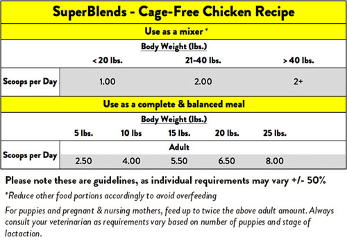Stella and Chewy's Cage-Free Chicken SuperBlends Meal Mixer