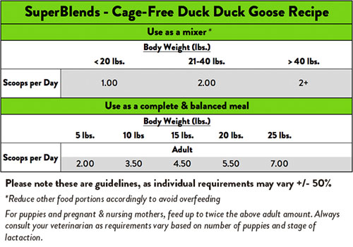 Stella and Chewy's Cage-Free Duck Duck Goose SuperBlends Meal Mixer