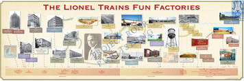 Inside The Lionel Trains Fun Factory 12 inch x 36 inch Poster
