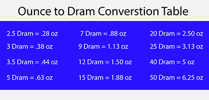 Dram to Ounce Conversion Table