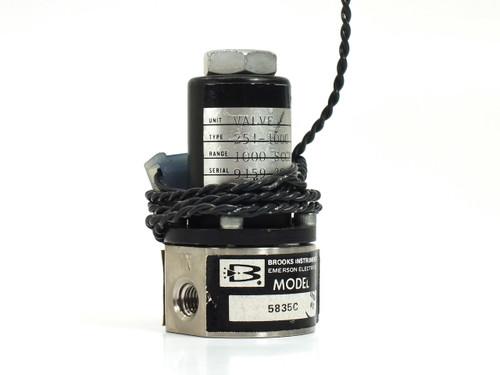 "MKS / Brooks 251-1000 Mass Flow Control Valve 1000 SCCM N2 1/16"" FNPT"