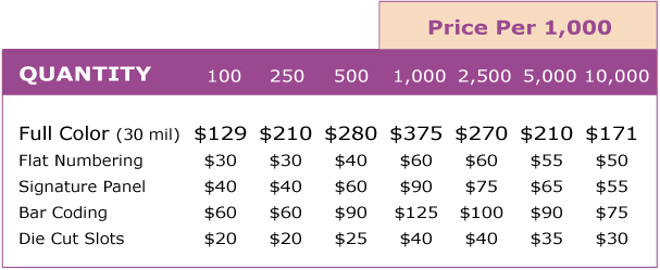 bm-pricinggraphpolycards.png