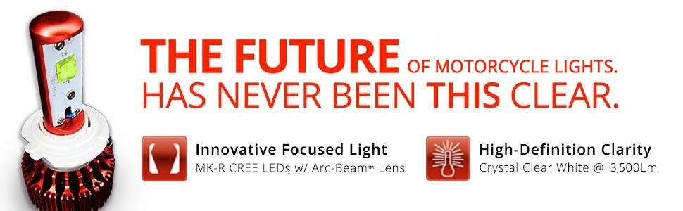 led-motorcycle-headlight