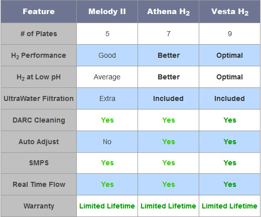 alkaviva-comparison.jpg