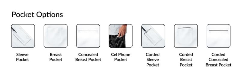 pocket options