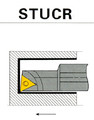 indexable iso standard lathe turning tool holder stucr boring bar with screw clamping for Carbide Insert