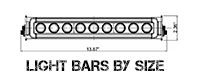 Shop LED Light Bars by Size