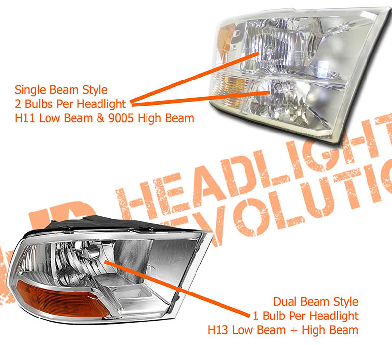 2006 2012 Dodge Ram Reflector Dual Beam Led H13 Headlight Bulbs High Low Relay Wiring Diagram Types