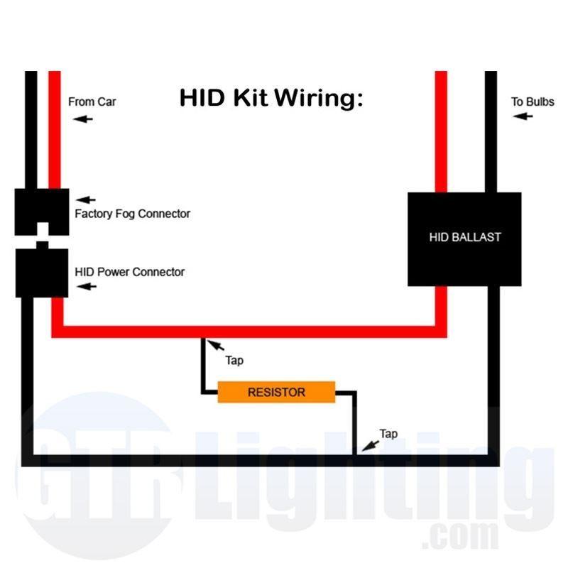 Hid Kit Wiring Harness Diagram Resistors Braking Resistor Diagram