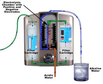 jupiter water ionizer system