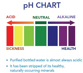 bottled-water-acidic.jpg