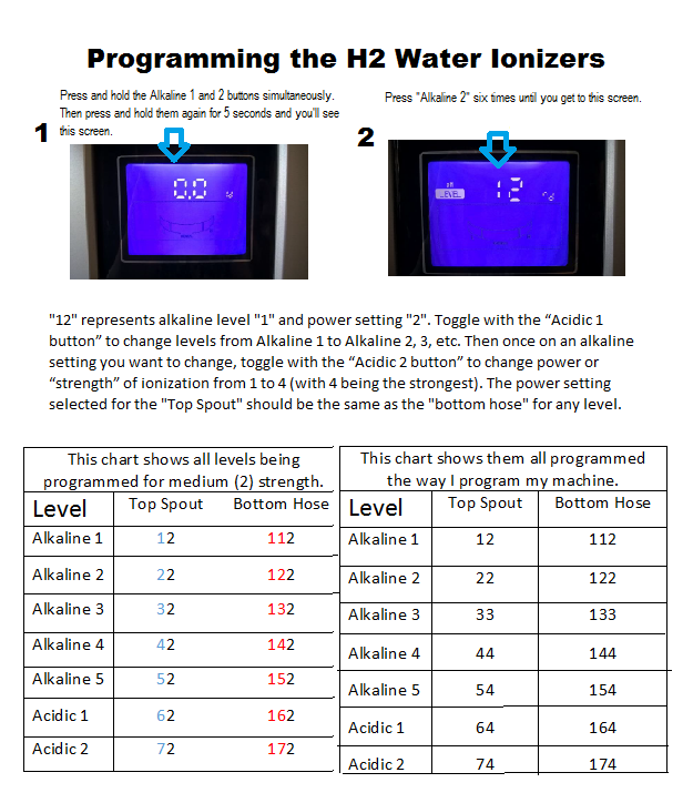 programming-h2.png