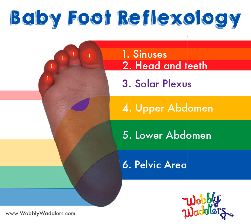 how to give your baby a foot massage wobbly waddlers first step shoe company llc. Black Bedroom Furniture Sets. Home Design Ideas